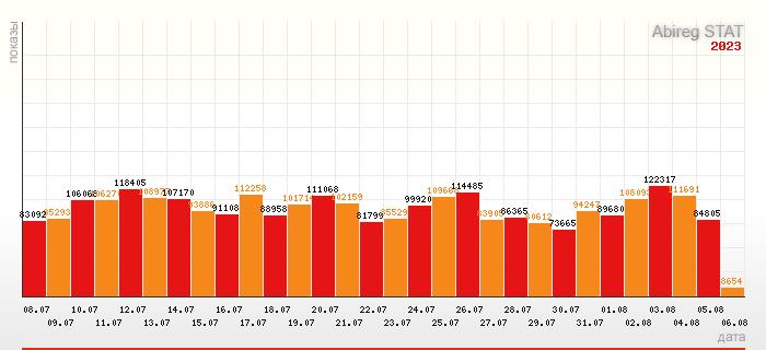 в каком банке самый низкий процент на потребительский кредит в 2020 году отзывы белгород