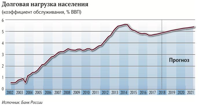 правильные займы на какой остановке находится займы новые онлайн малоизвестные novye-mfo.ru