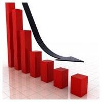 Портфельные меры риска - Инвестиции