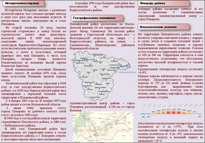 Программа переселения лесопитомника воронежской области